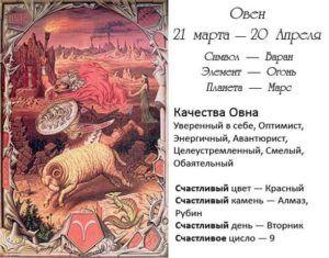 goroskop-dlya-vseh-znakov-zodiaka