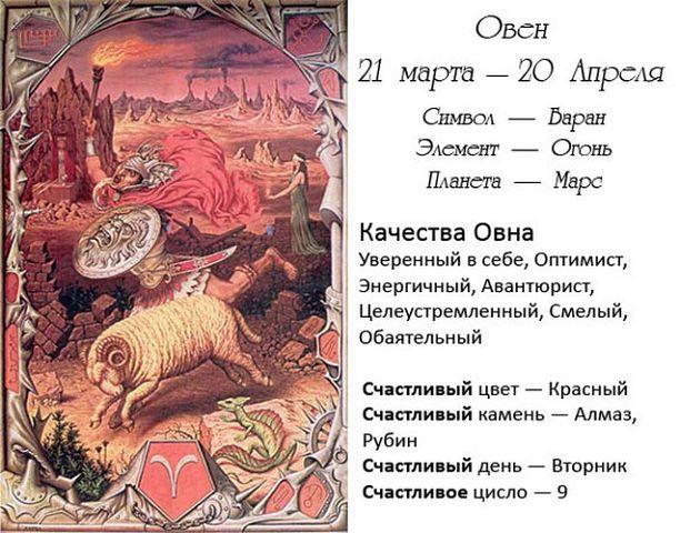 Goroskop-dlya-vseh-znakov-zodiaka.