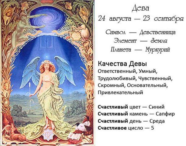 Поздравления по знакам зодиака дева