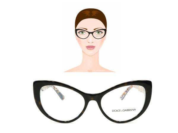 Как подобрать оправу очков для зрения по форме лица